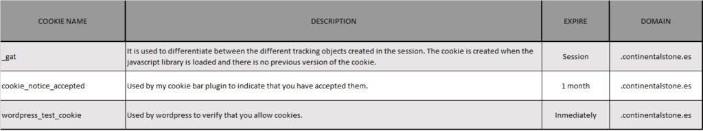 Cookies propias